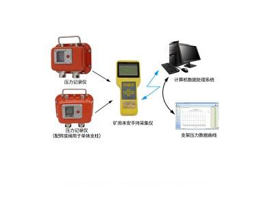 煤礦用本安型壓力記錄儀